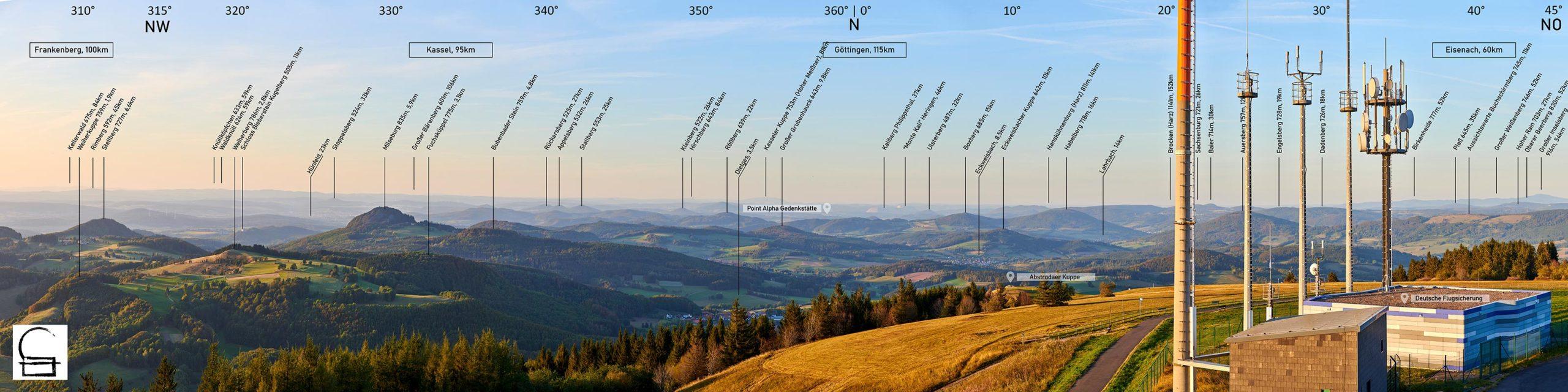 Radom-Panorama: Nord