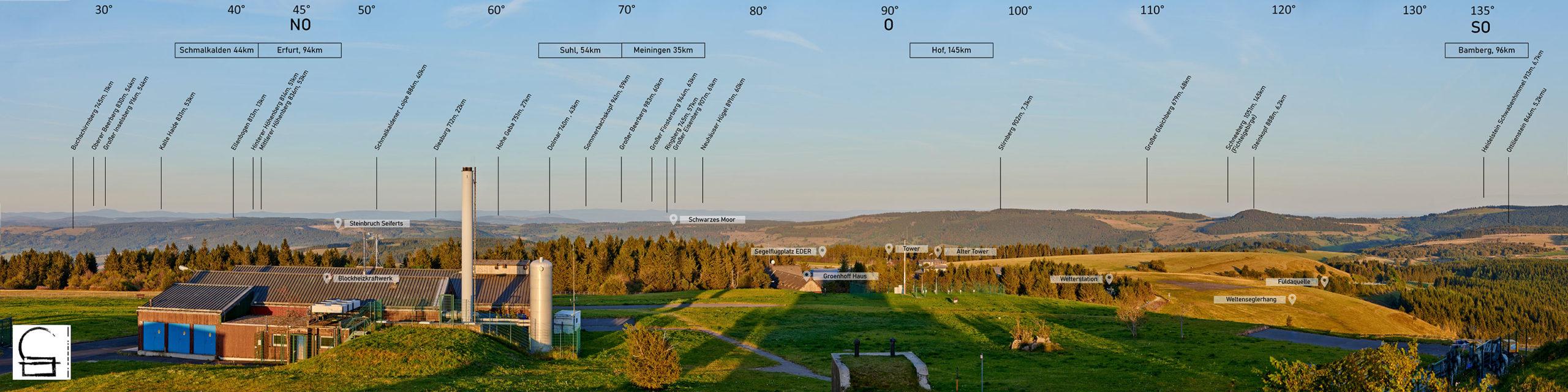Radom-Panorama: Ost