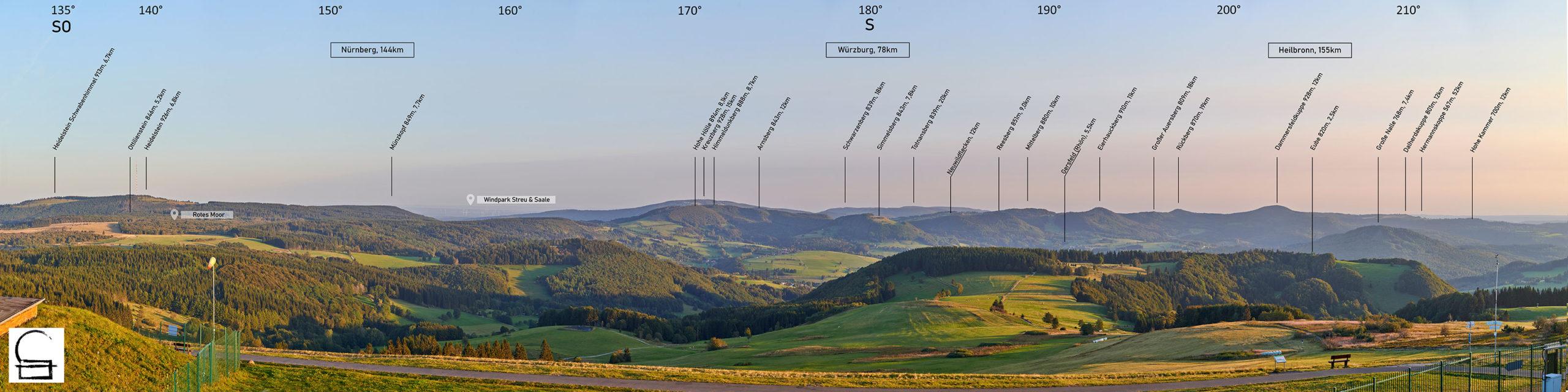 Radom-Panorama: Süd