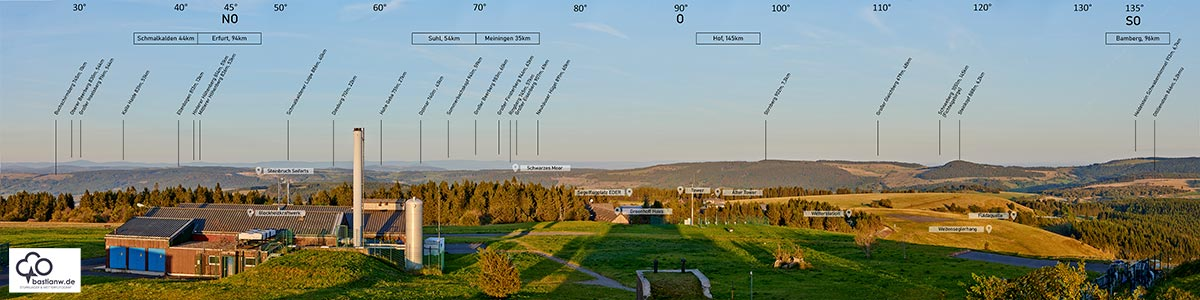 Panorama Ost