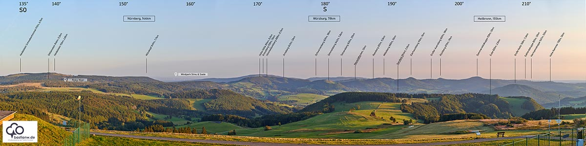 Panorama Sued