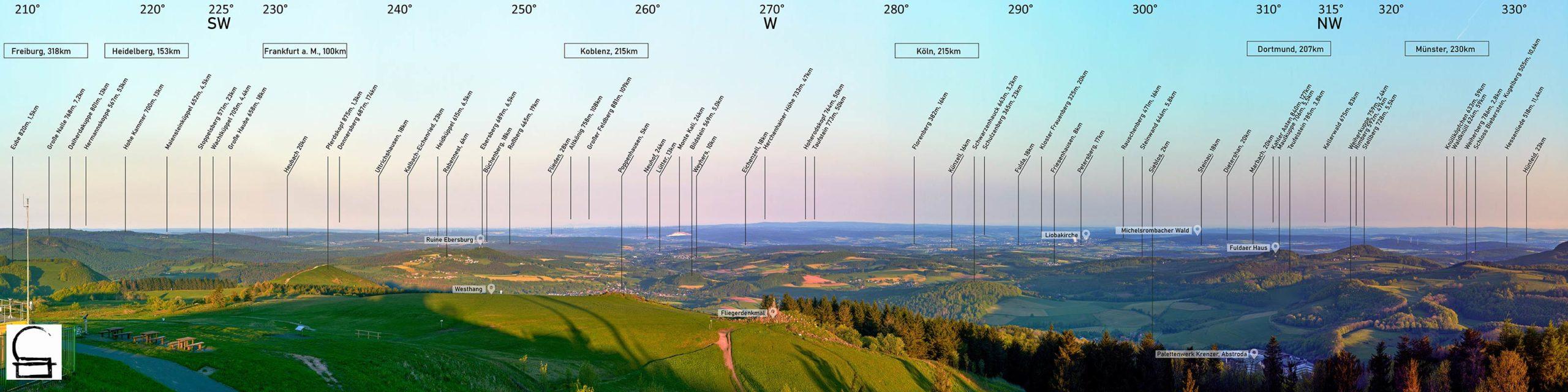 Radom Panorama West